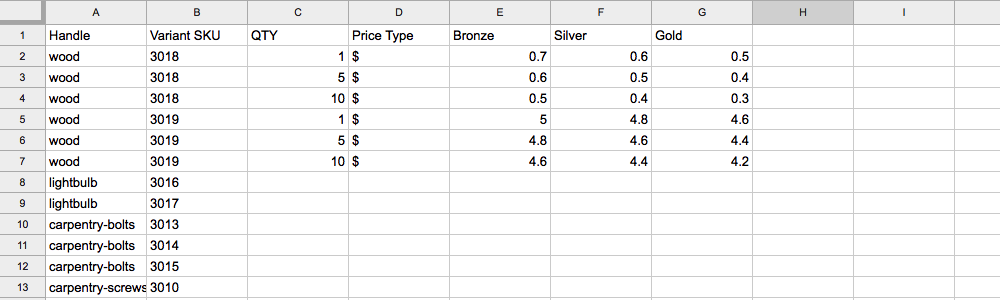 Add Price Type Column and Specify
